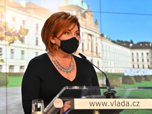 Pětistovka denně. Vláda schválila příspěvek podnikatelům i pokračování programu COVID III pro příští rok